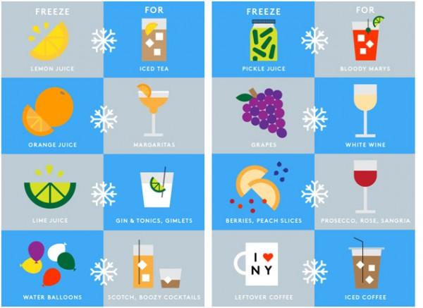Băuturi reci, fară să le strici gustul.