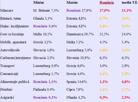 tabel-state-ue